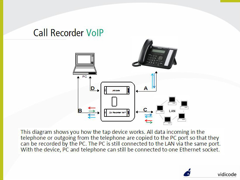 call recorder voip compliant call recording and speech. Black Bedroom Furniture Sets. Home Design Ideas
